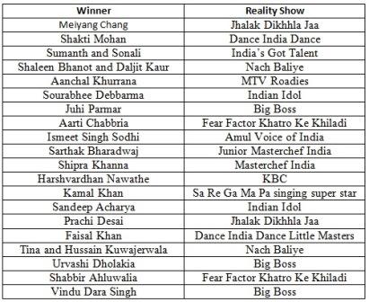 reality show winners