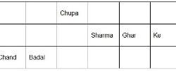 Karva Chauth Tambola